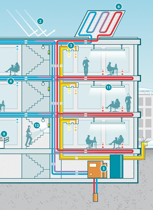 Infografik für ELE (Das Energie-effiziente Büro) -Detail