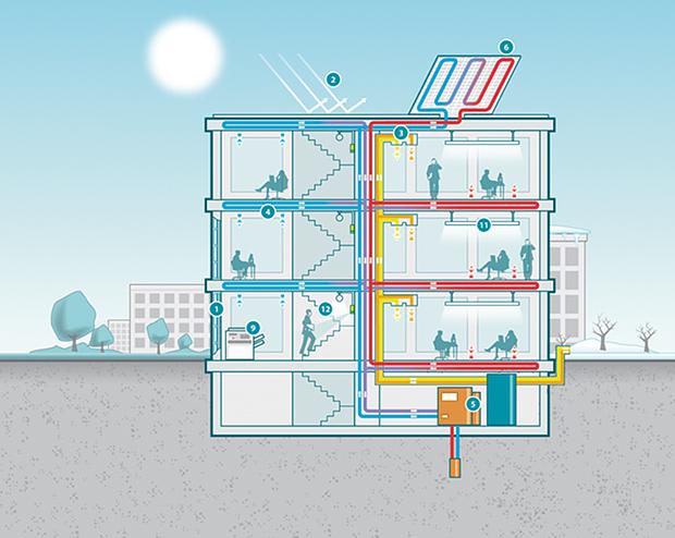 Infografik für ELE (Das Energie-effiziente Büro)
